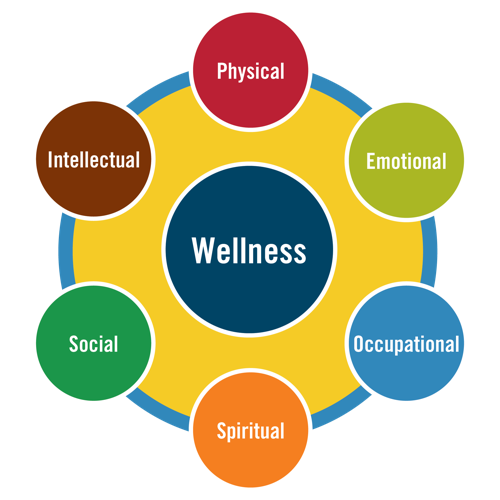 Medical Services Student Wellness Services La Sierra